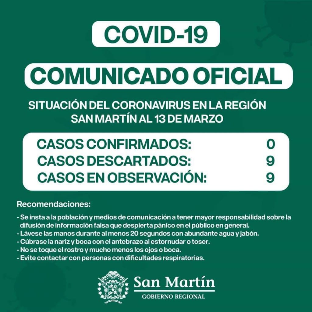 SITUACIÓN DEL CORONAVIRUS EN LA REGIÓN SAN MARTIN